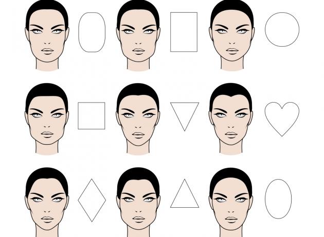 como-saber-la-forma-del-rostro-3